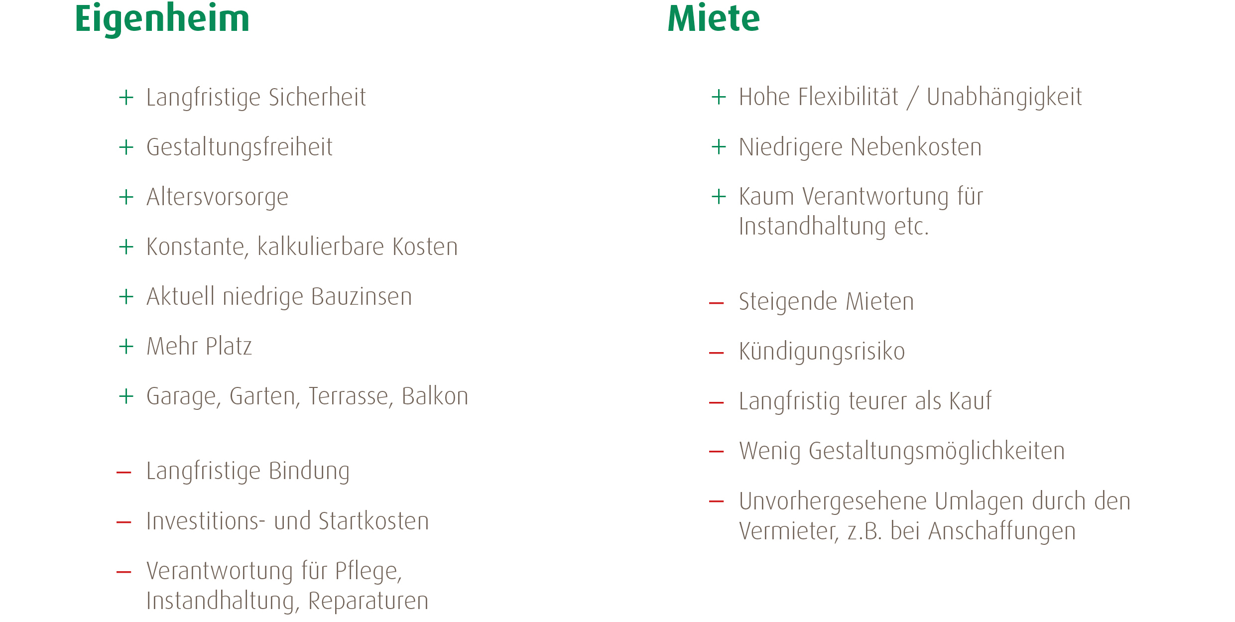 Weisenburger Bau Checkliste